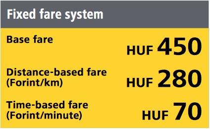 Taxi Boedapest Prijzen